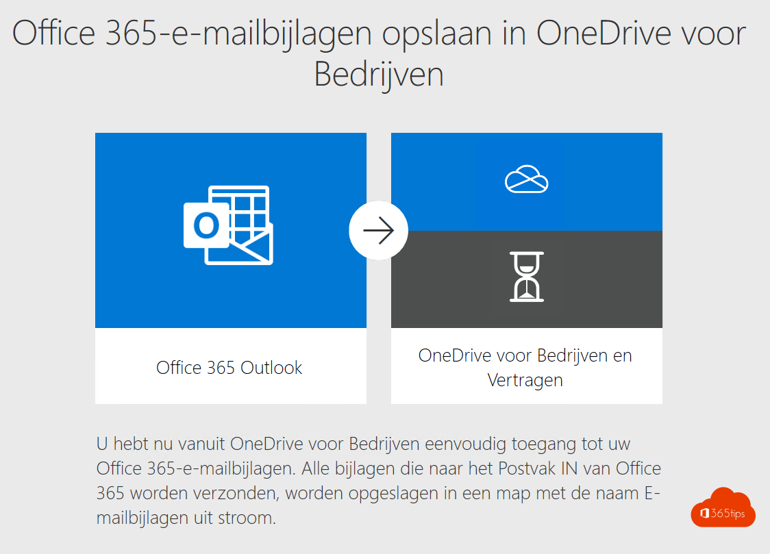 Save Office 365 Email attachments to OneDrive For business